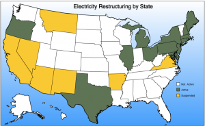 Deregulated US electricity markets