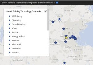 Smart Building Technology Cluster Massachusetts