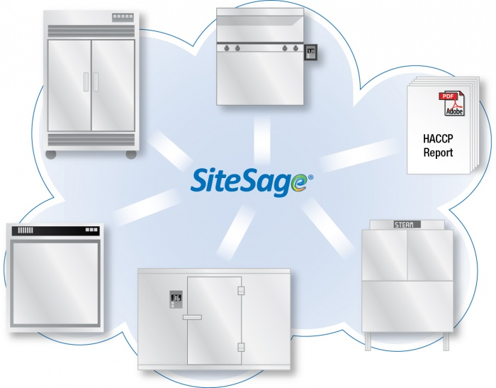 Food Safety Monitoring Systems & SiteSage Integration