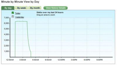 charging-graph.jpg