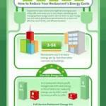Clip of Restaurant Energy Efficiency Infographic