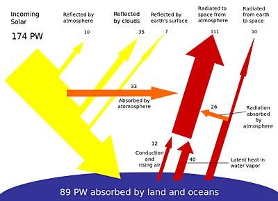 solar-diagram.jpg