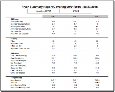 Fryer performance summary report